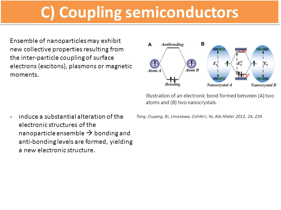 C) Coupling semiconductors