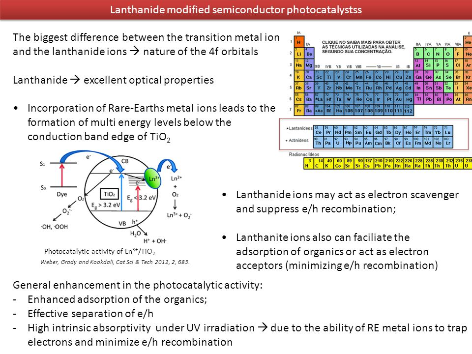 Lanthanide modified semiconductor photocatalystss