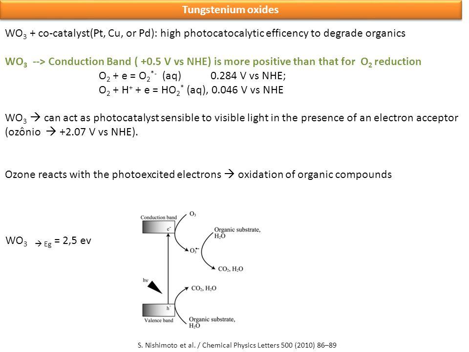 O2 + H+ + e = HO2* (aq), 0.046 V vs NHE