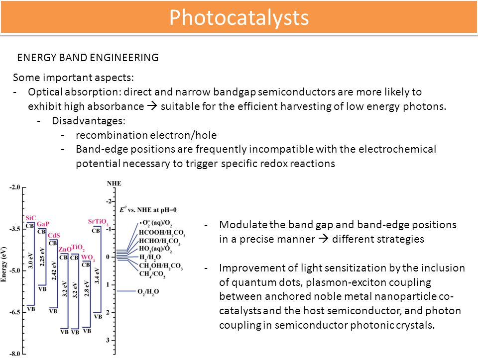 Photocatalysts ENERGY BAND ENGINEERING Some important aspects: