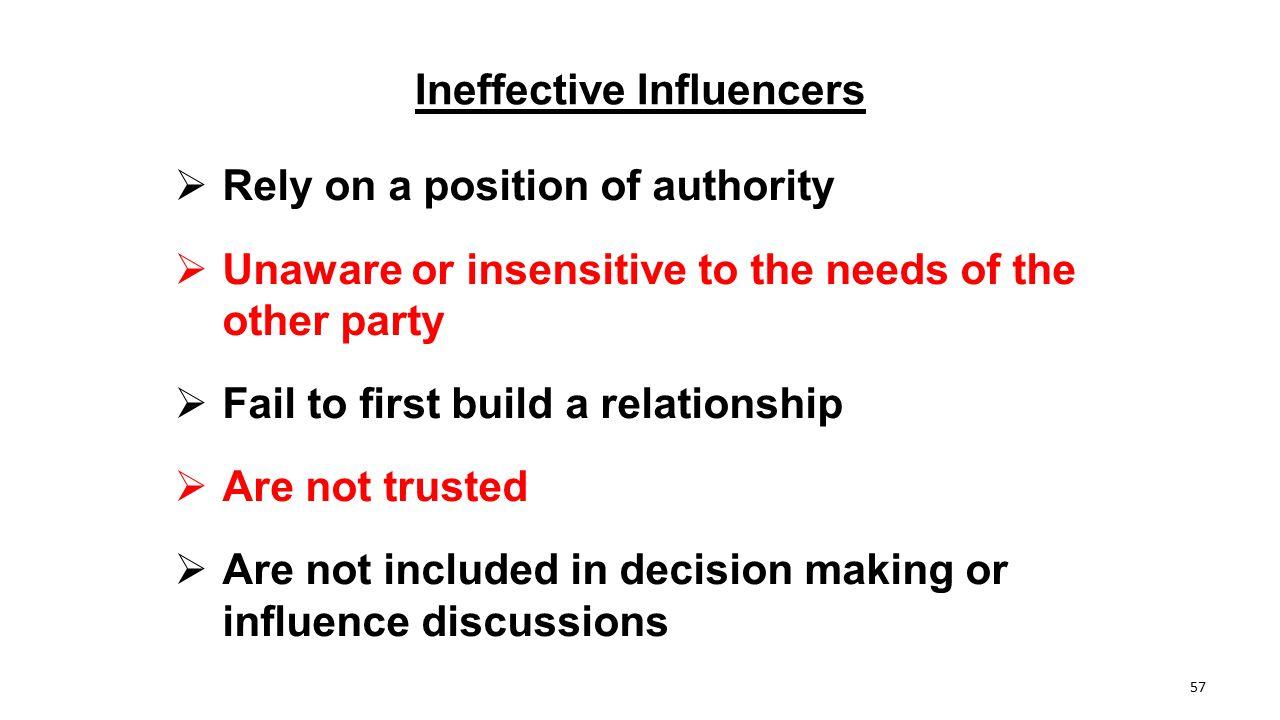Ineffective Influencers