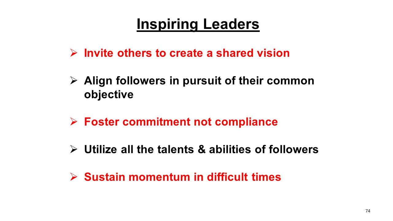 Inspiring Leaders Invite others to create a shared vision