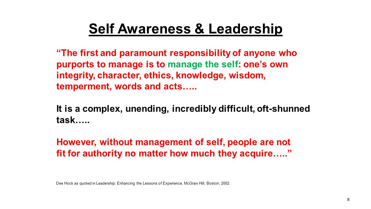 Self Awareness & Leadership