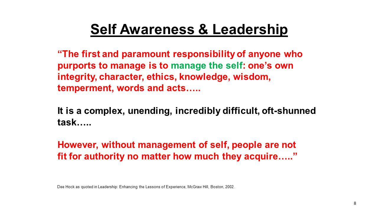 Self Awareness & Leadership