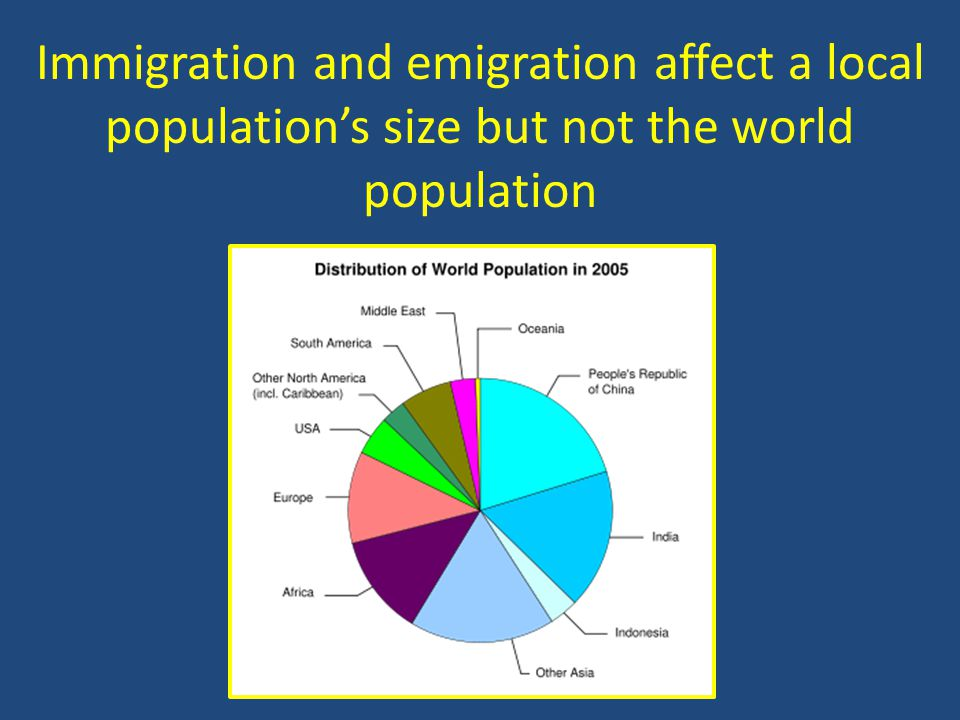 Immigration and emigration affect a local population's size but not the world population