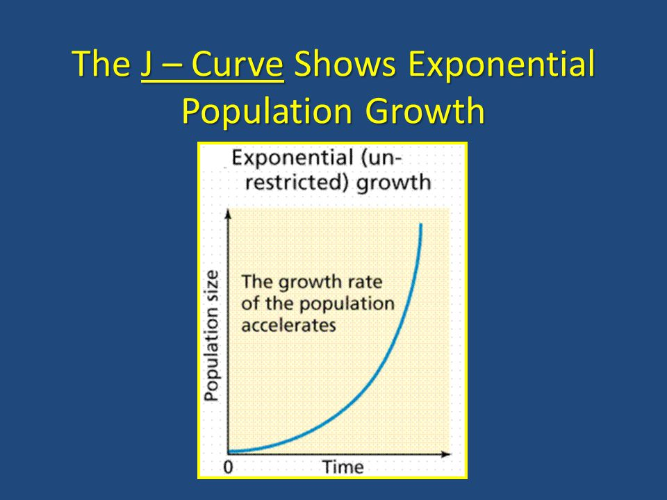 The J – Curve Shows Exponential Population Growth