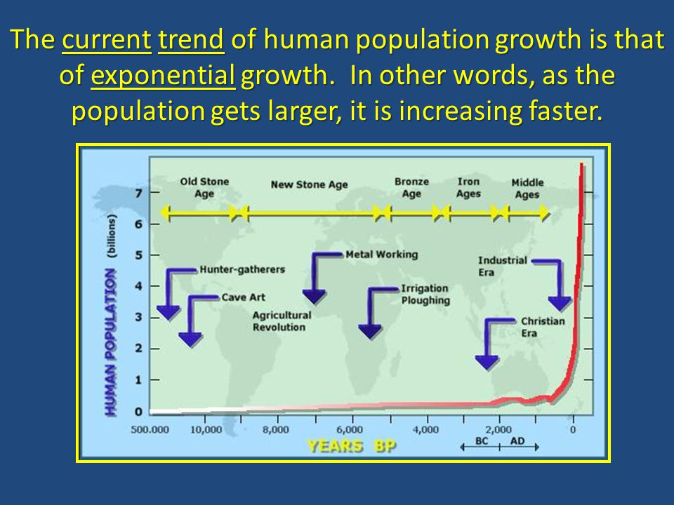 The current trend of human population growth is that of exponential growth.