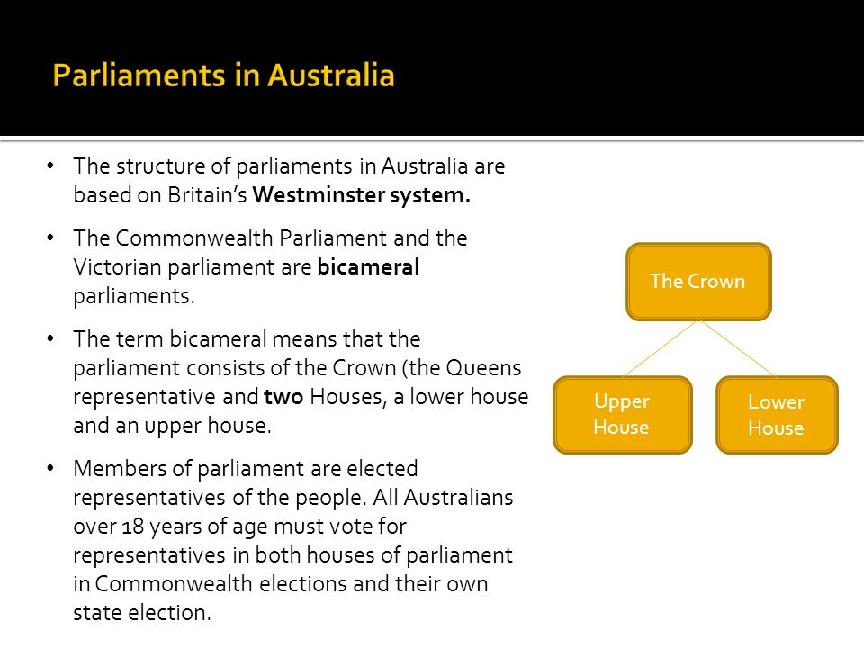 Parliaments in Australia
