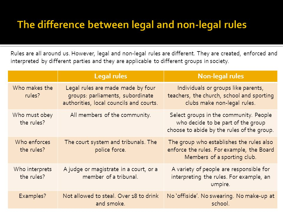 The difference between legal and non-legal rules