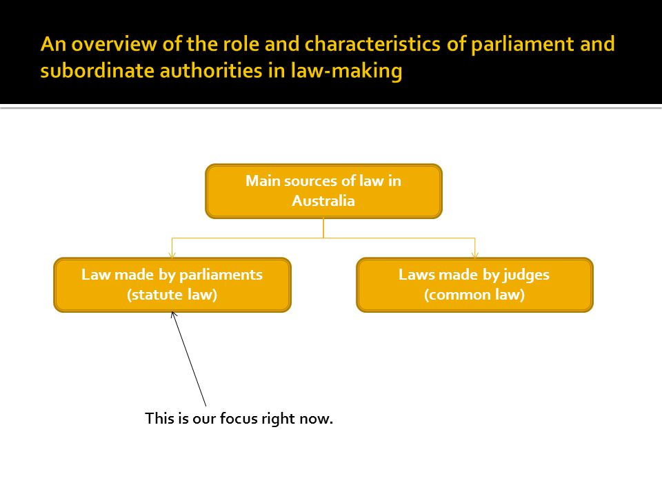 Main sources of law in Australia Law made by parliaments (statute law)