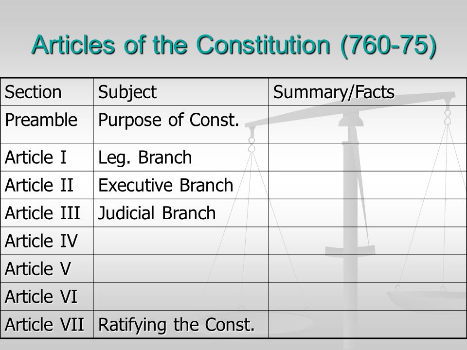 Articles of the Constitution (760-75)