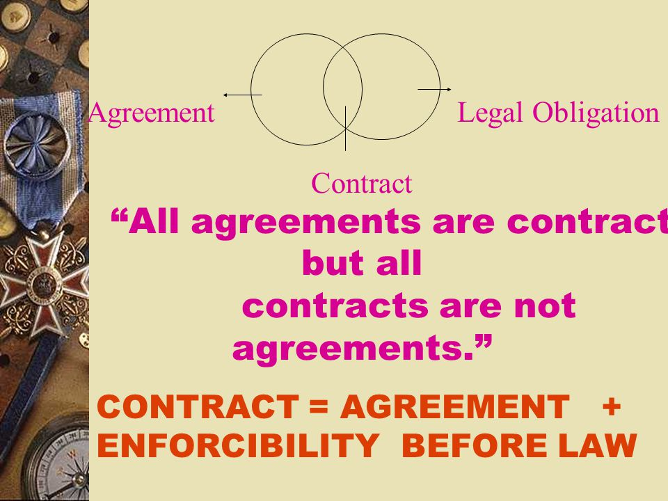 CONTRACT = AGREEMENT + ENFORCIBILITY BEFORE LAW