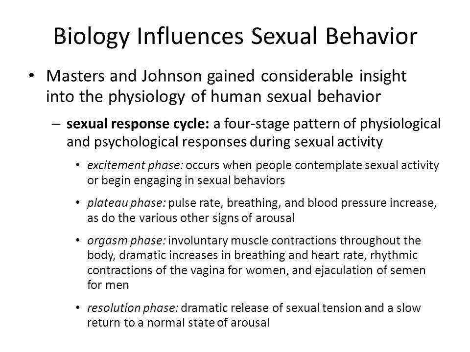 Biology Influences Sexual Behavior