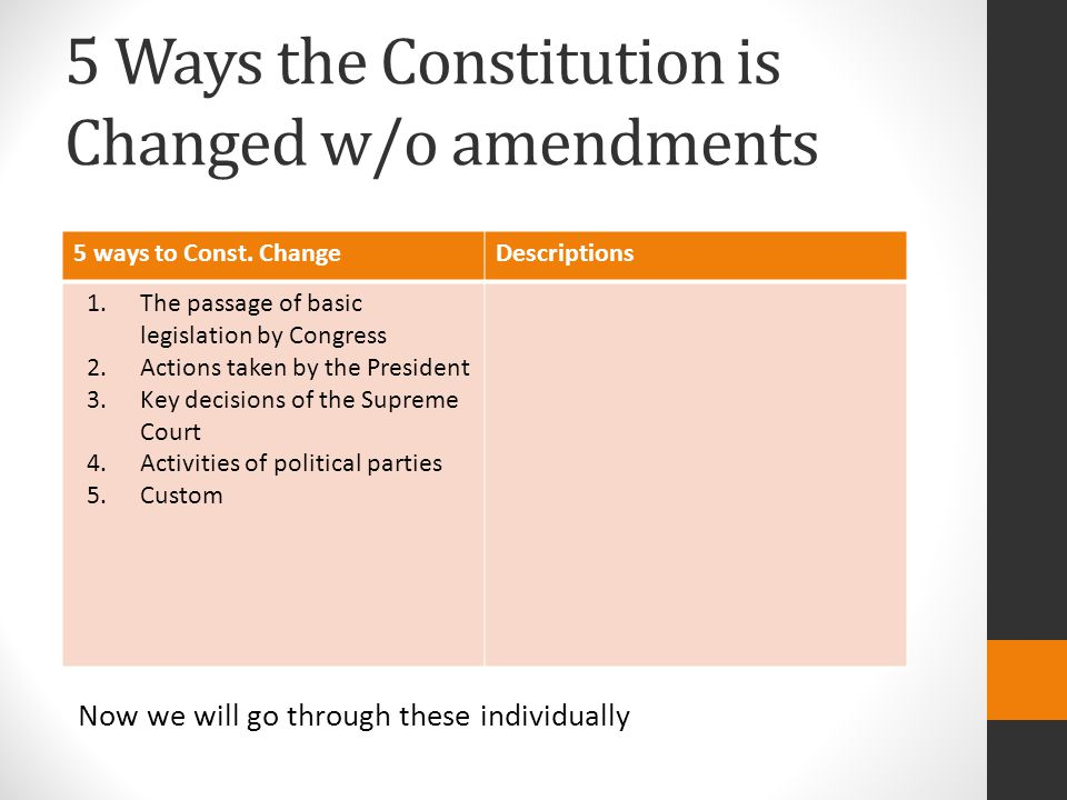 5 Ways the Constitution is Changed w/o amendments
