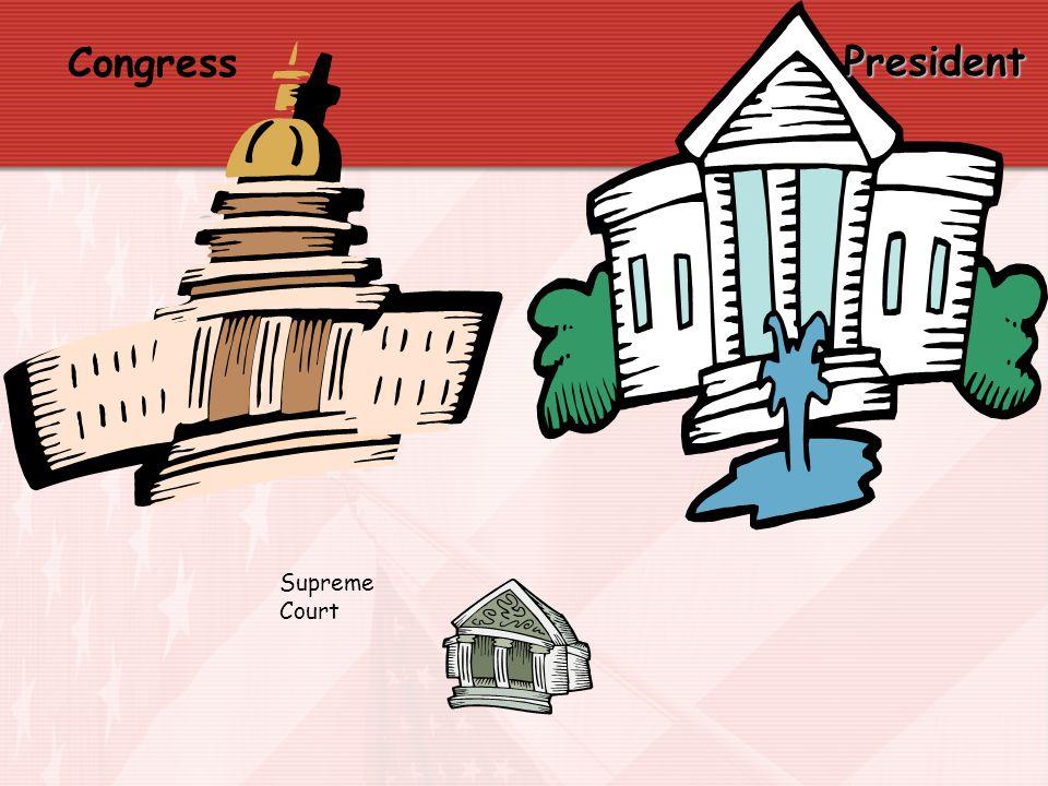 Congress President Supreme Court