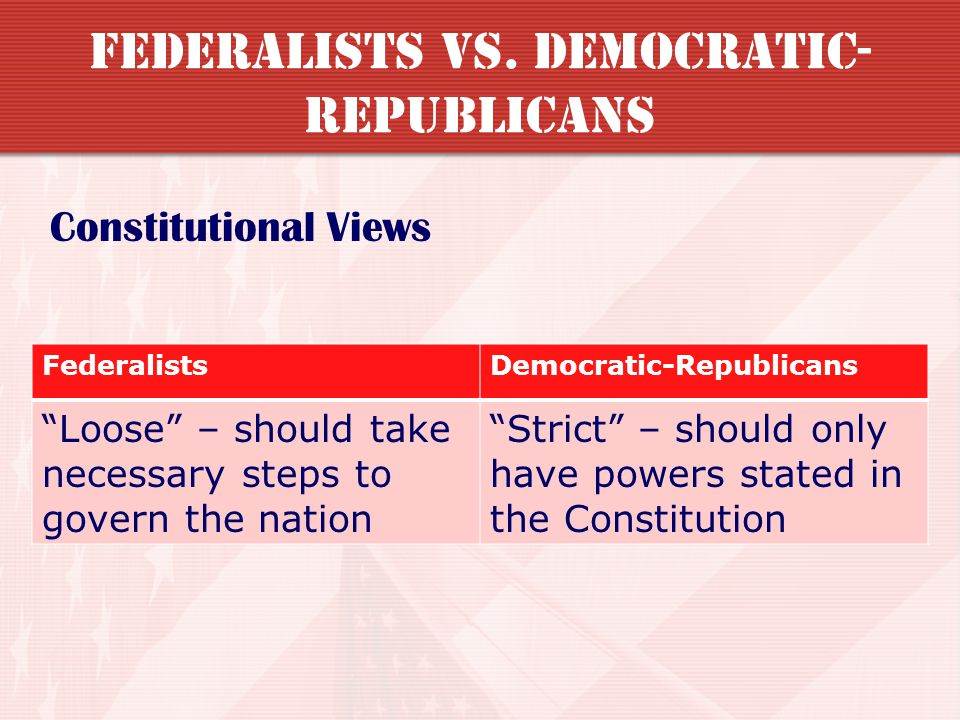 a comparison of the federalists and the jeffersonian republicans views on government Federalists vs republicans: the nature of man in a republic 1787-1800  many federalists' view of the role of government federalists' view of the state of .
