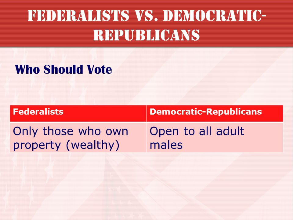 federalist vs democratic republican essay Democratic-republican party (united states) essay | essay this student essay consists of approximately 1 page of analysis of federalists vs democratic republicans.
