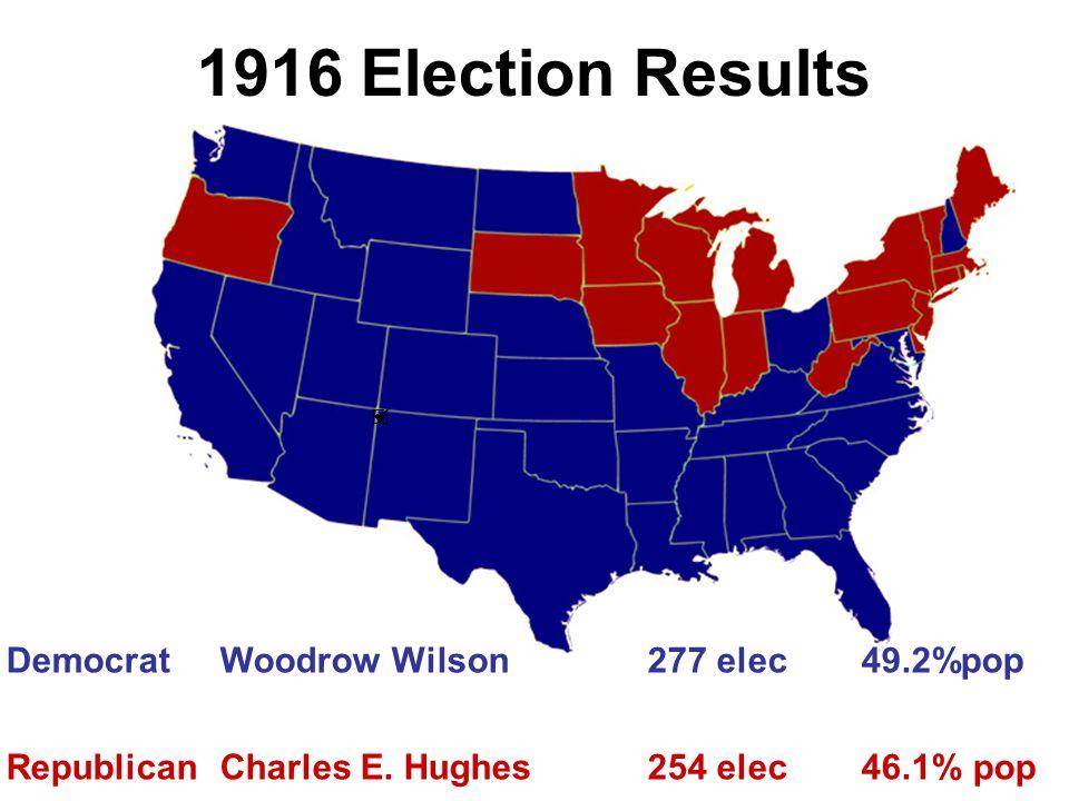 1916 Election Results Democrat Woodrow Wilson 277 elec 49.2%pop