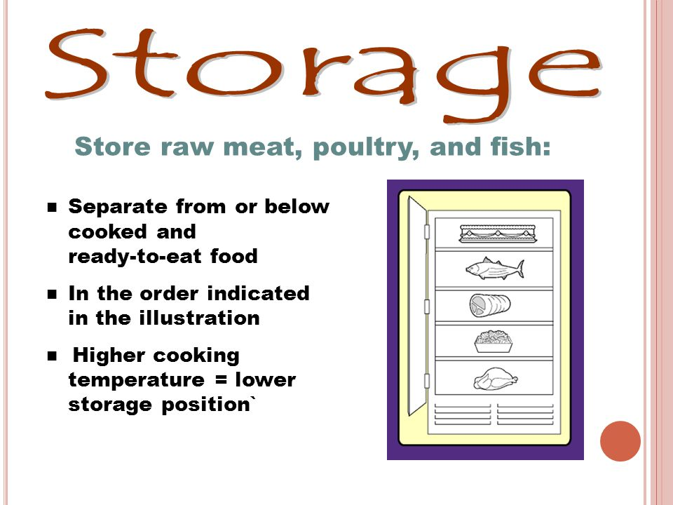 Storage Store raw meat, poultry, and fish: