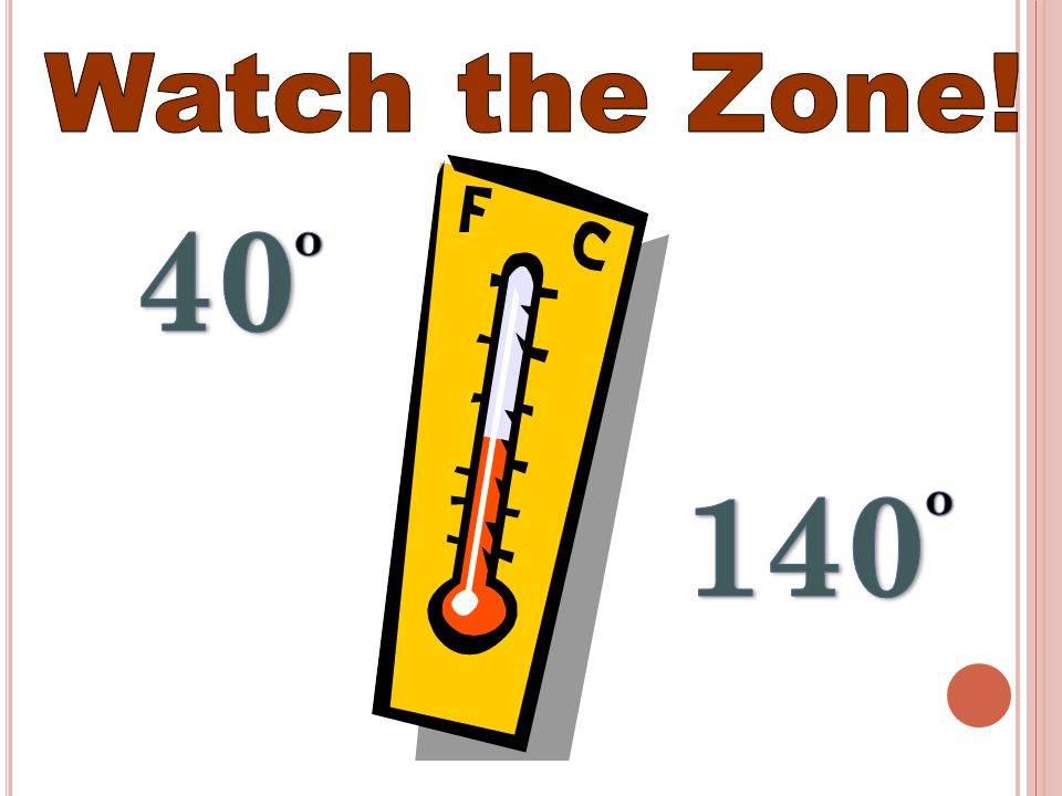 Watch the Zone! 40. o. 140. o.