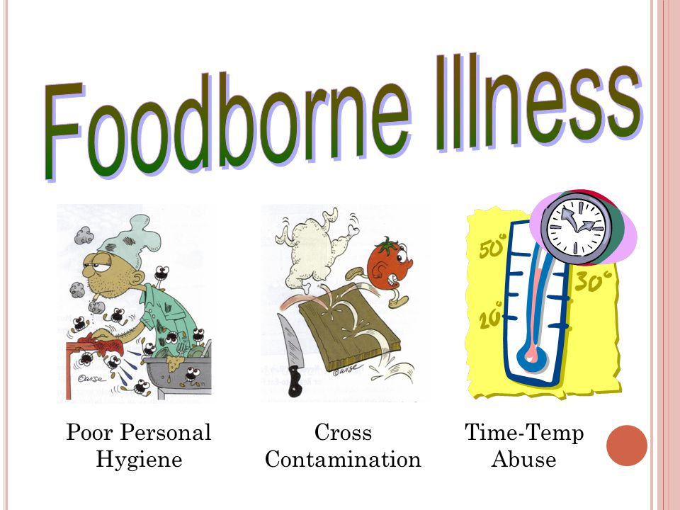 Foodborne Illness Poor Personal Hygiene Cross Contamination