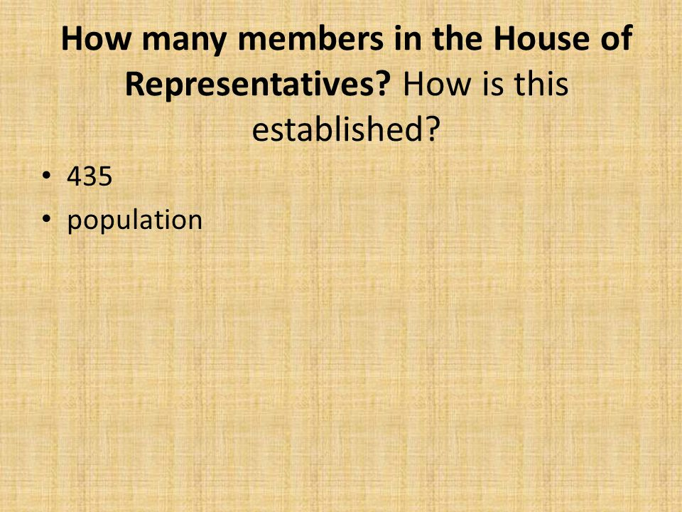 How many members in the House of Representatives