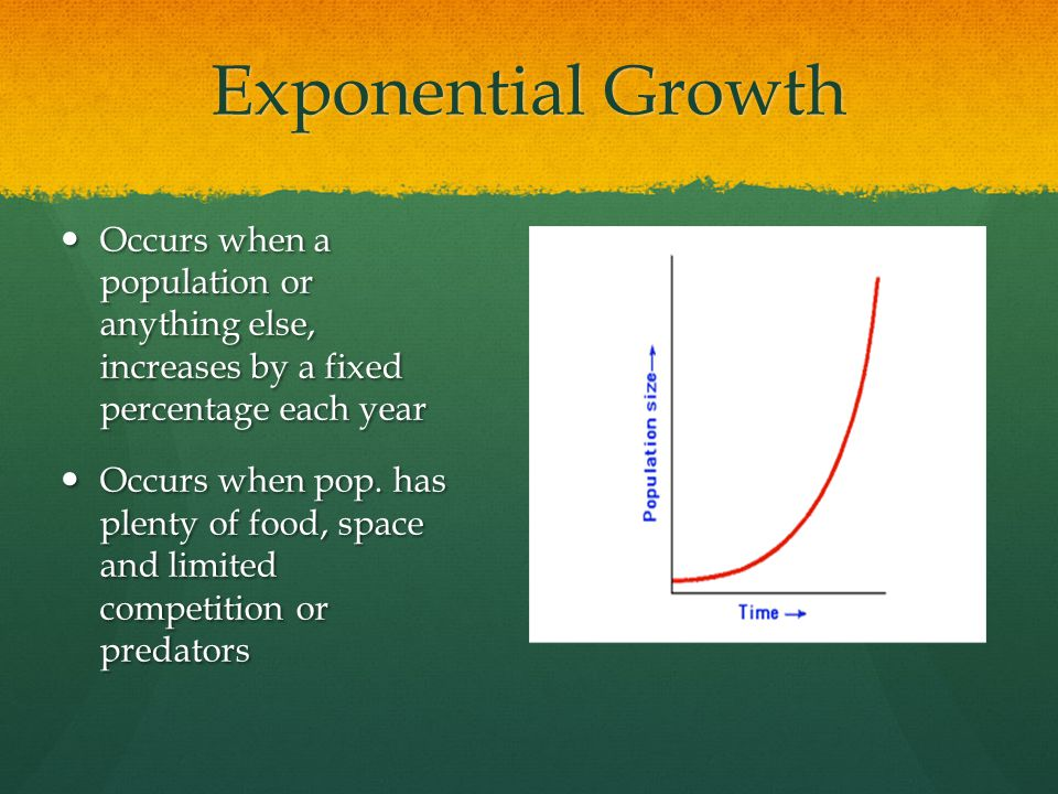 Exponential Growth Occurs when a population or anything else, increases by a fixed percentage each year.
