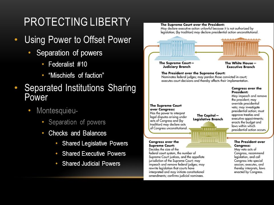 Protecting Liberty Using Power to Offset Power