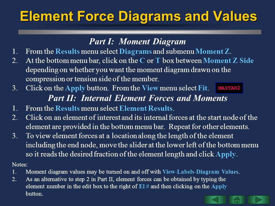 Element Force Diagrams and Values