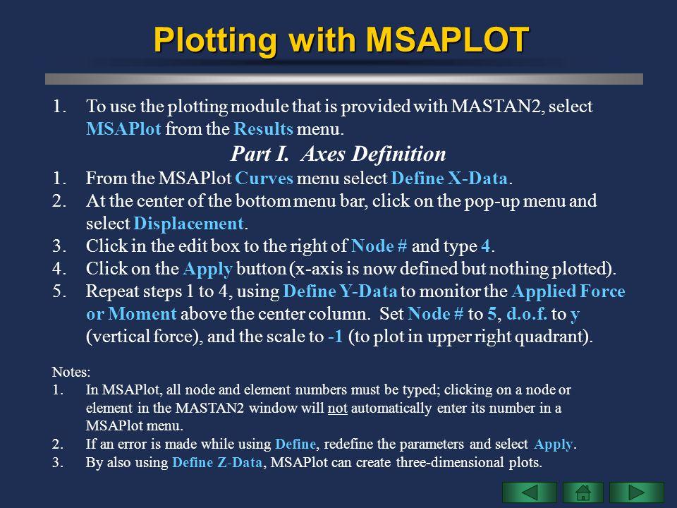 Plotting with MSAPLOT Part I. Axes Definition