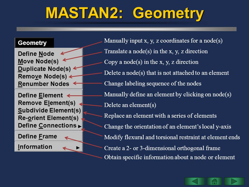 MASTAN2: Geometry Manually input x, y, z coordinates for a node(s)