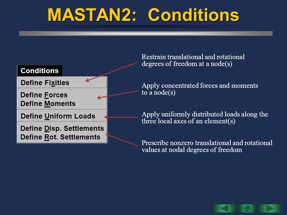 MASTAN2: Conditions Restrain translational and rotational degrees of freedom at a node(s) Conditions.