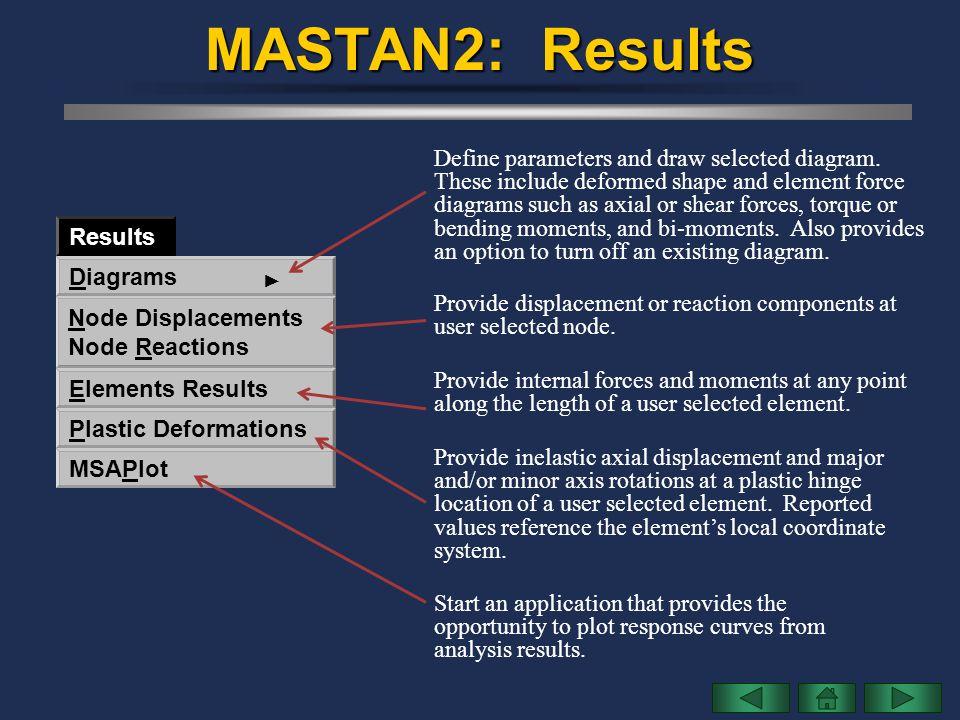 MASTAN2: Results