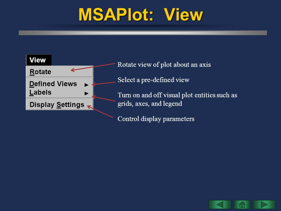 MSAPlot: View View Rotate view of plot about an axis Rotate