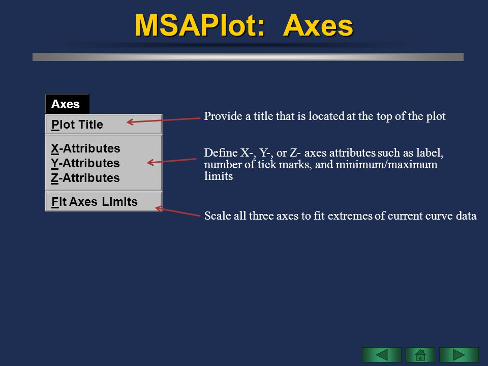 MSAPlot: Axes Axes. Provide a title that is located at the top of the plot. Plot Title. X-Attributes.