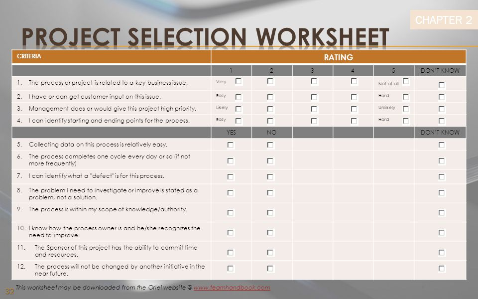 Project selection worksheet