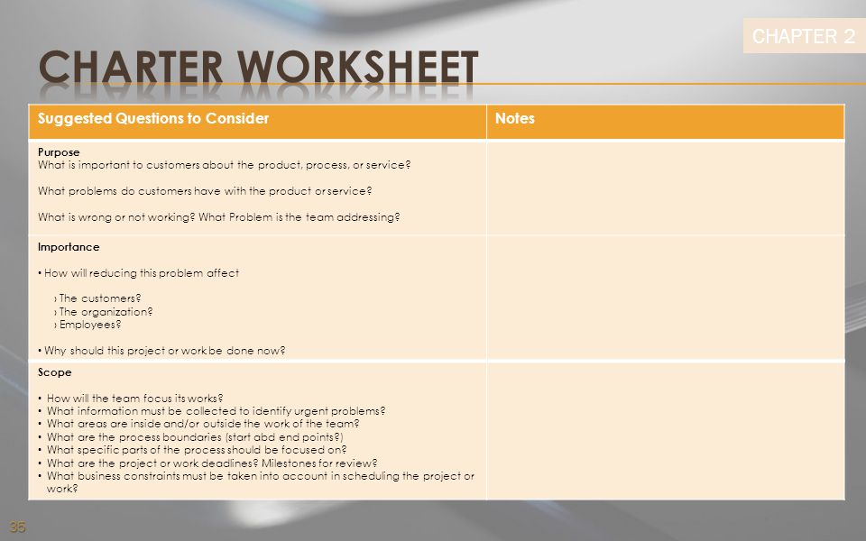 CHARTER WORKSHEET Suggested Questions to Consider Notes Purpose