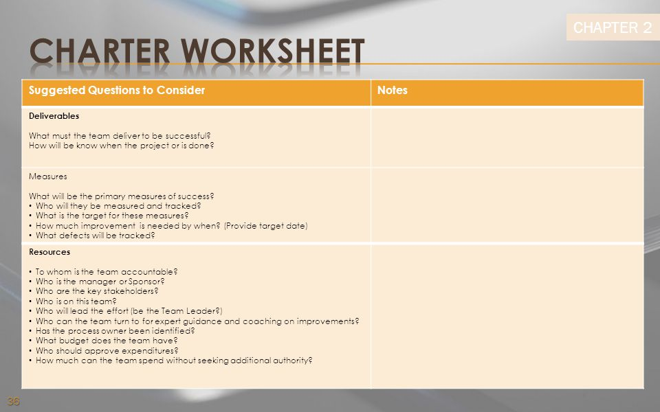 CHARTER WORKSHEET Suggested Questions to Consider Notes Deliverables