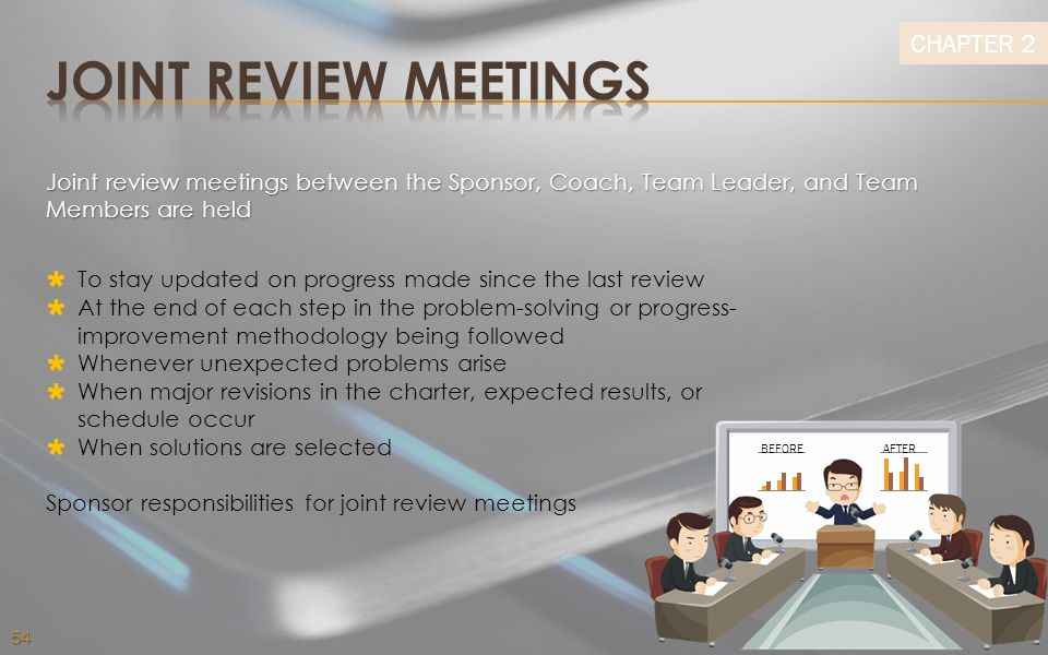 JOINT REVIEW MEETINGS Joint review meetings between the Sponsor, Coach, Team Leader, and Team Members are held.