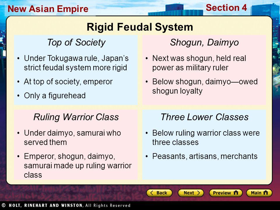 Rigid Feudal System Top of Society Shogun, Daimyo Ruling Warrior Class