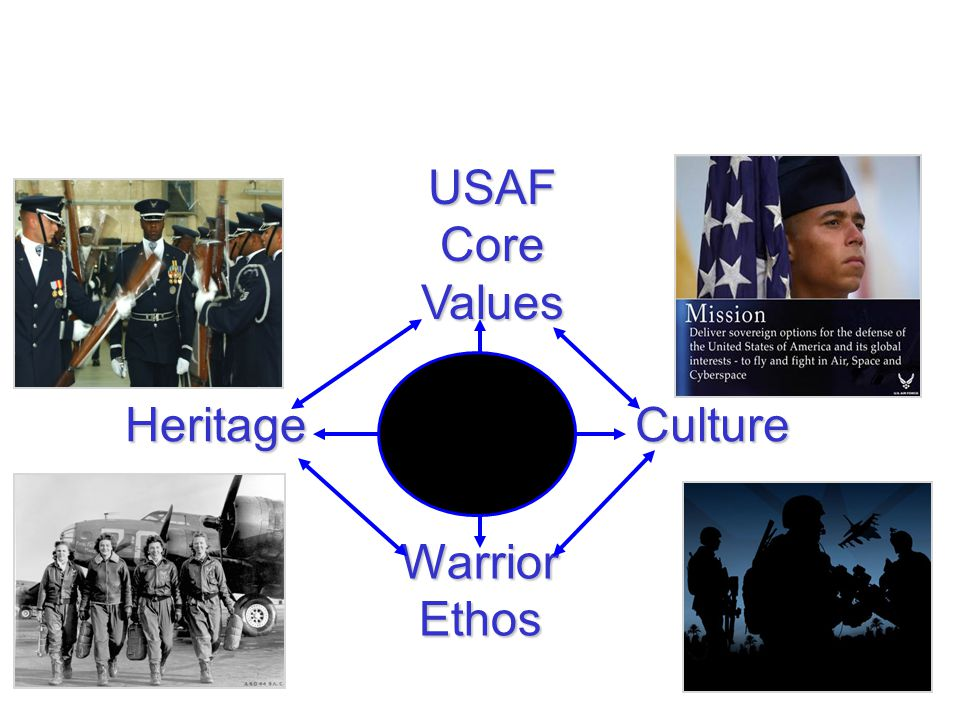 USAF Core Values Heritage Culture Warrior Ethos 1 1