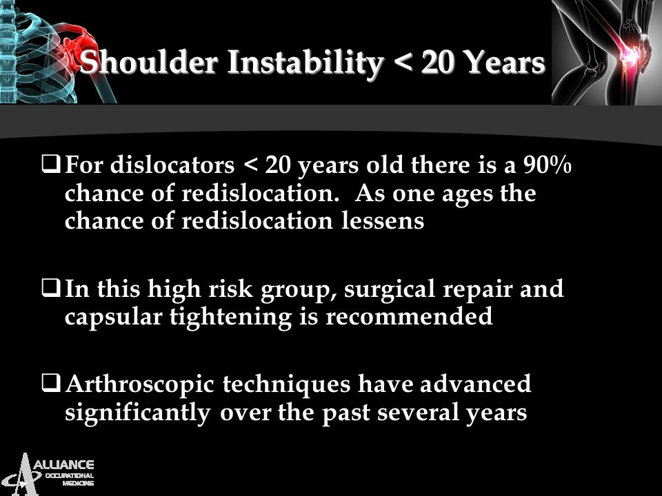 Shoulder Instability < 20 Years