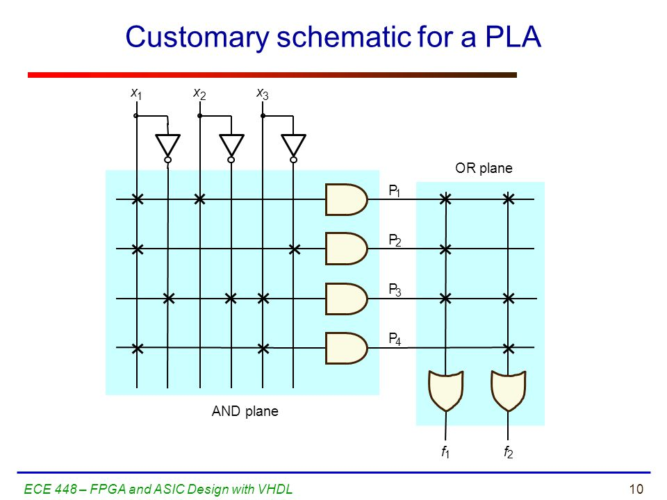 Customary schematic for a PLA