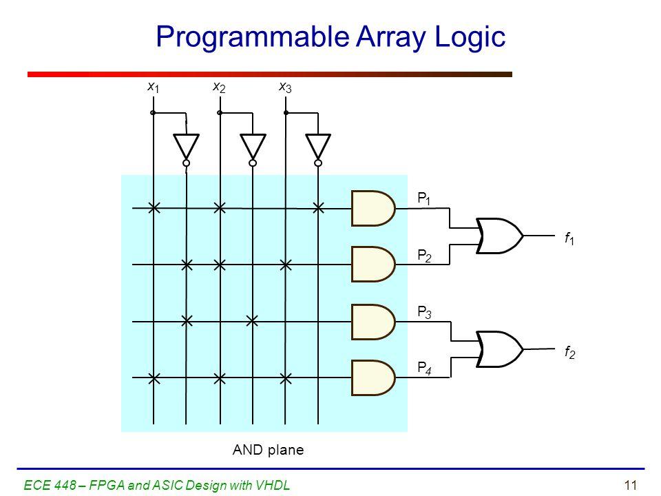 Programmable Array Logic