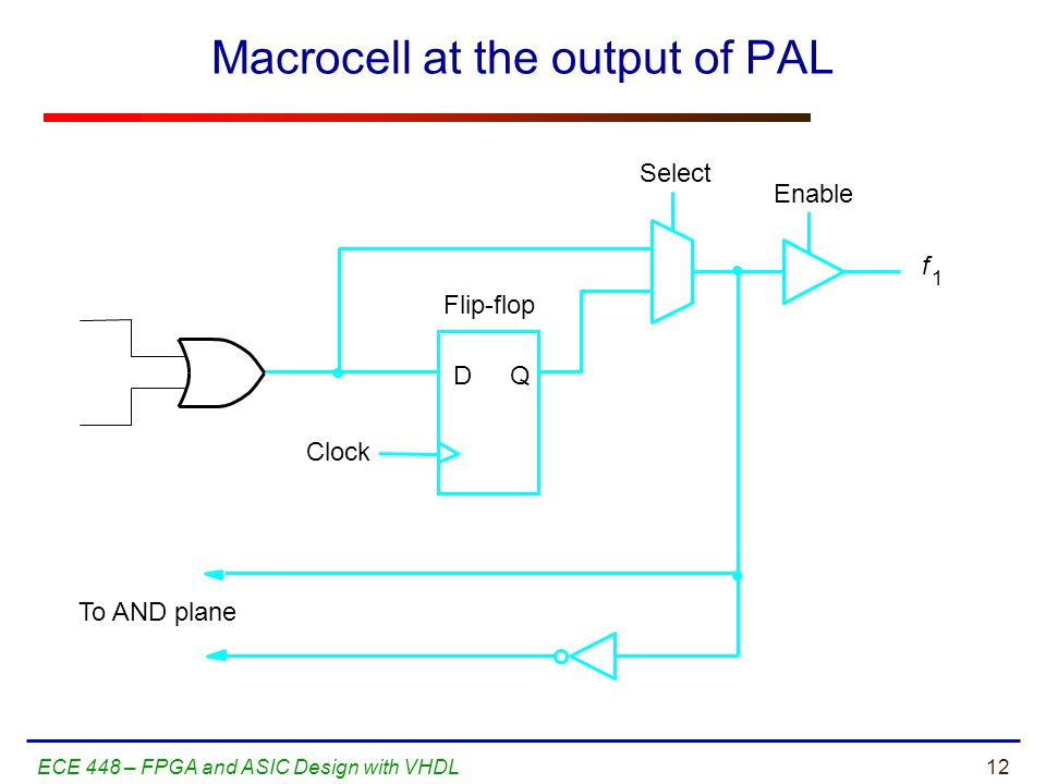 Macrocell at the output of PAL