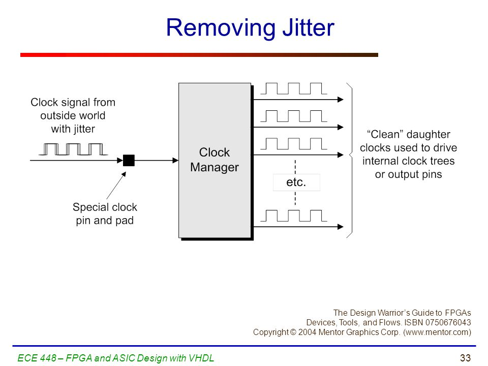 Removing Jitter ECE 448 – FPGA and ASIC Design with VHDL