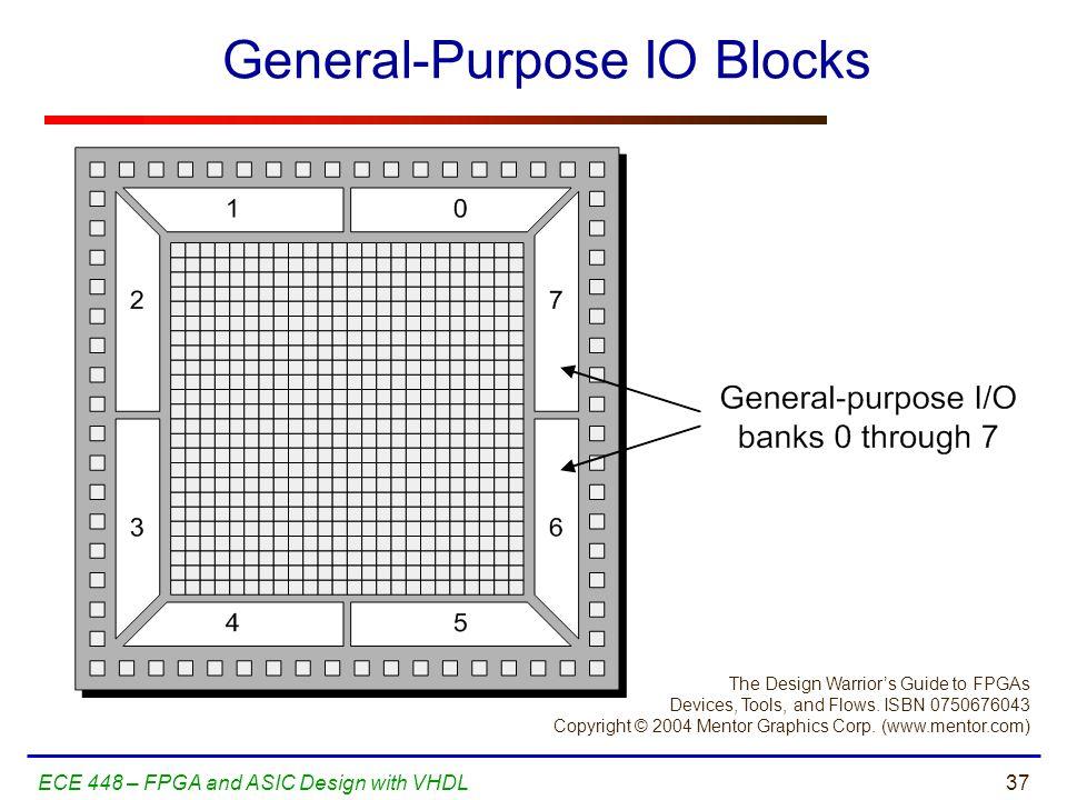 General-Purpose IO Blocks