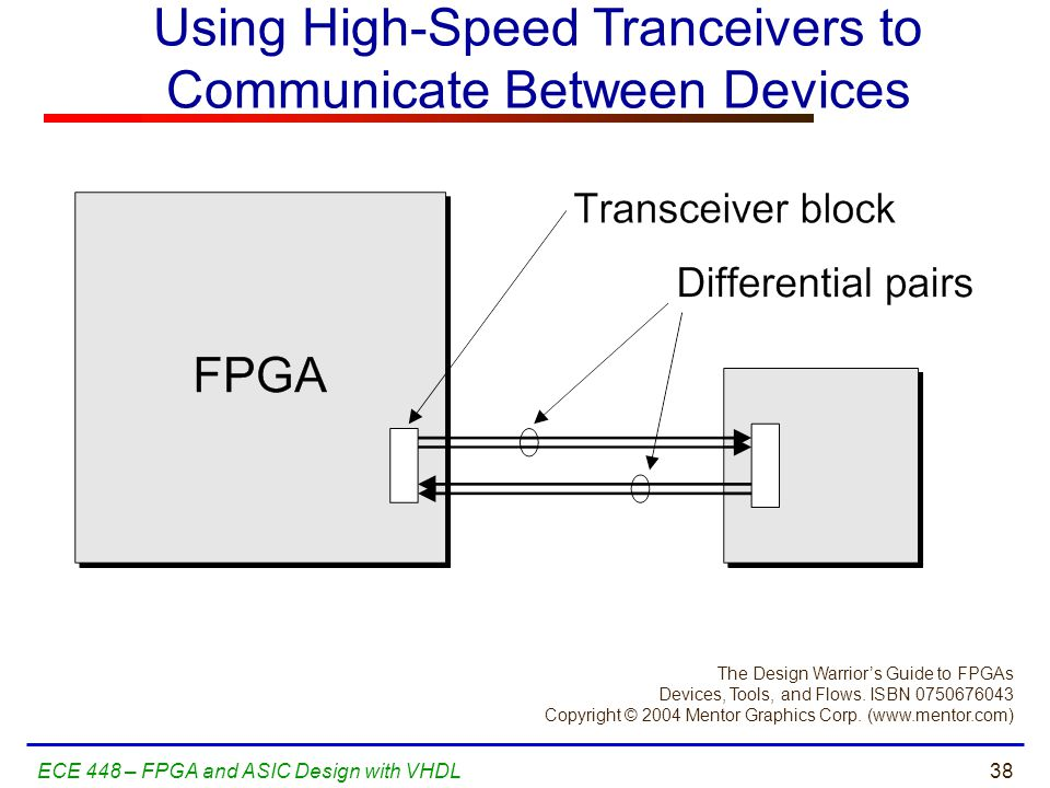 Using High-Speed Tranceivers to Communicate Between Devices