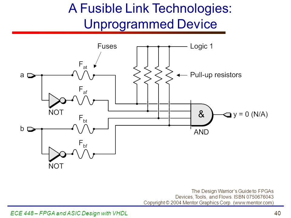 A Fusible Link Technologies: Unprogrammed Device