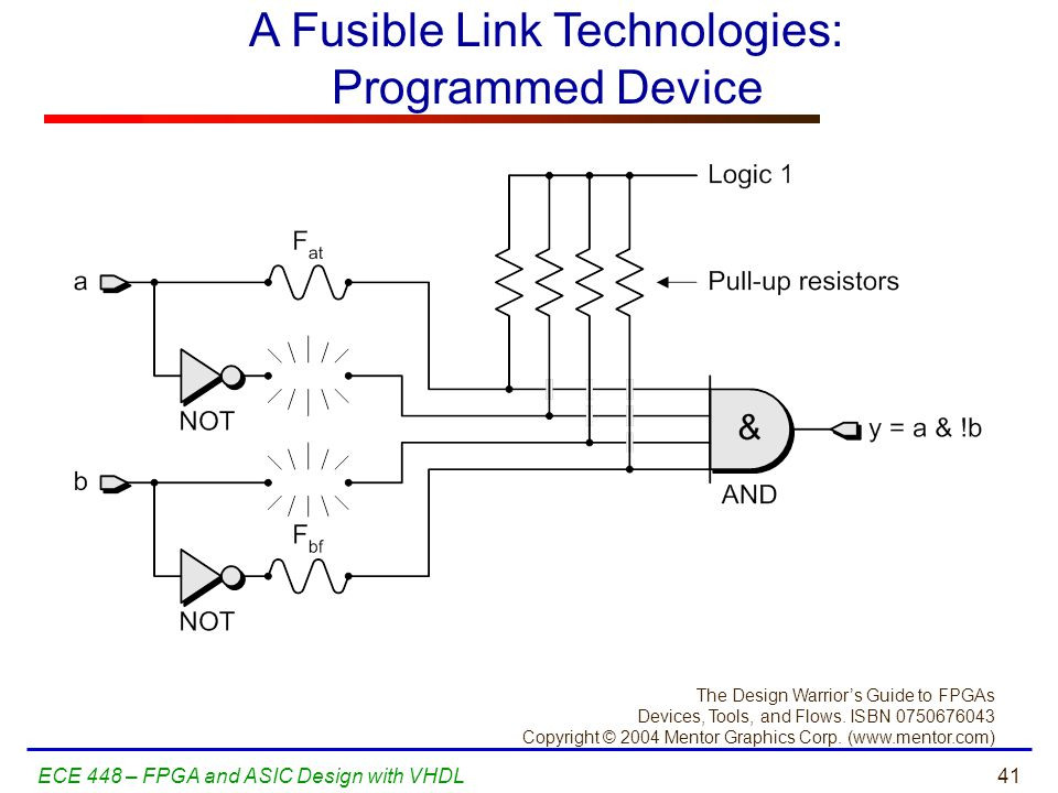 A Fusible Link Technologies: Programmed Device